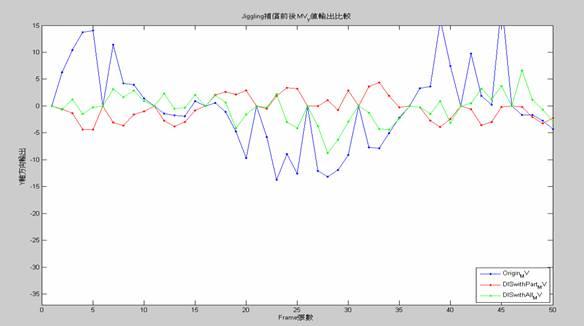 图表与数据分析